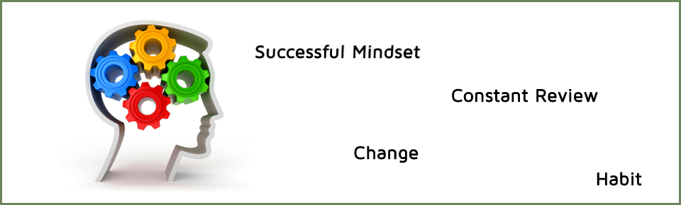Do-you-have-the-right-mindset-in-Business